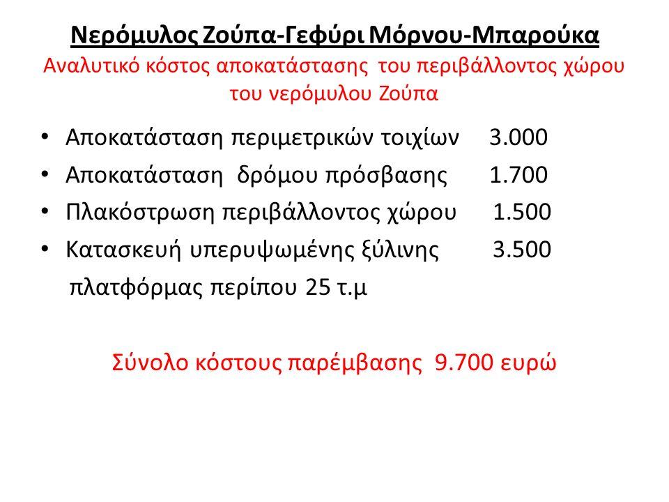 Νερόμυλος Ζούπα-Γεφύρι Μόρνου-Μπαρούκα Αναλυτικό κόστος αποκατάστασης του περιβάλλοντος χώρου του νερόμυλου Ζούπα Αποκατάσταση περιμετρικών τοιχίων 3.000 Αποκατάσταση δρόμου πρόσβασης 1.700 Πλακόστρωση περιβάλλοντος χώρου 1.500 Κατασκευή υπερυψωμένης ξύλινης 3.500 πλατφόρμας περίπου 25 τ.μ Σύνολο κόστους παρέμβασης 9.700 ευρώ