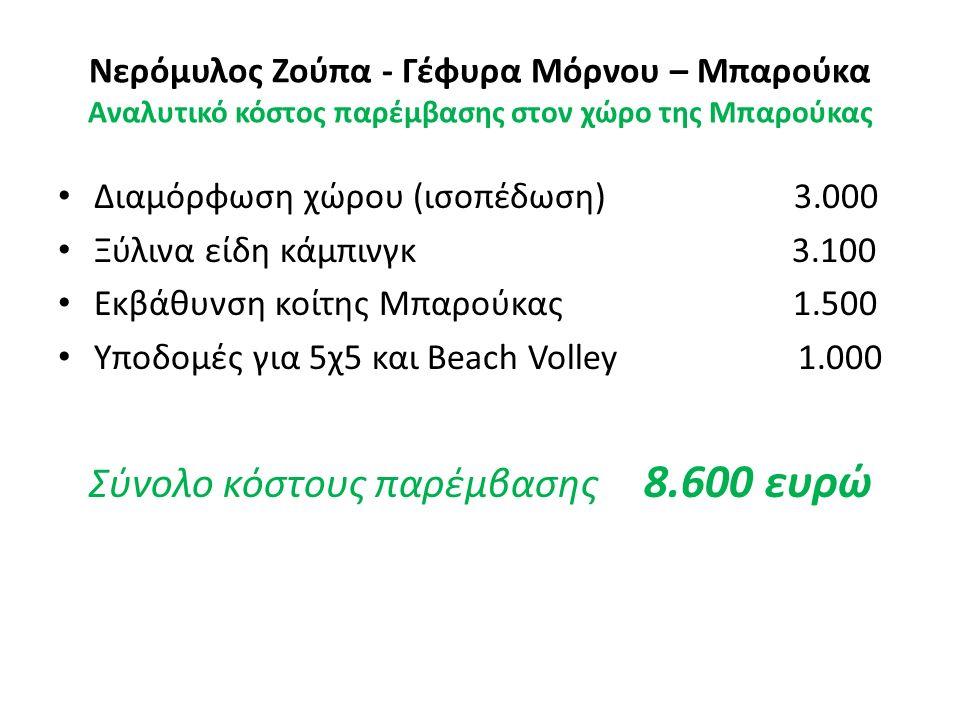Νερόμυλος Ζούπα - Γέφυρα Μόρνου – Μπαρούκα Αναλυτικό κόστος παρέμβασης στον χώρο της Μπαρούκας Διαμόρφωση χώρου (ισοπέδωση) 3.000 Ξύλινα είδη κάμπινγκ 3.100 Εκβάθυνση κοίτης Μπαρούκας 1.500 Υποδομές για 5χ5 και Beach Volley 1.000 Σύνολο κόστους παρέμβασης 8.600 ευρώ