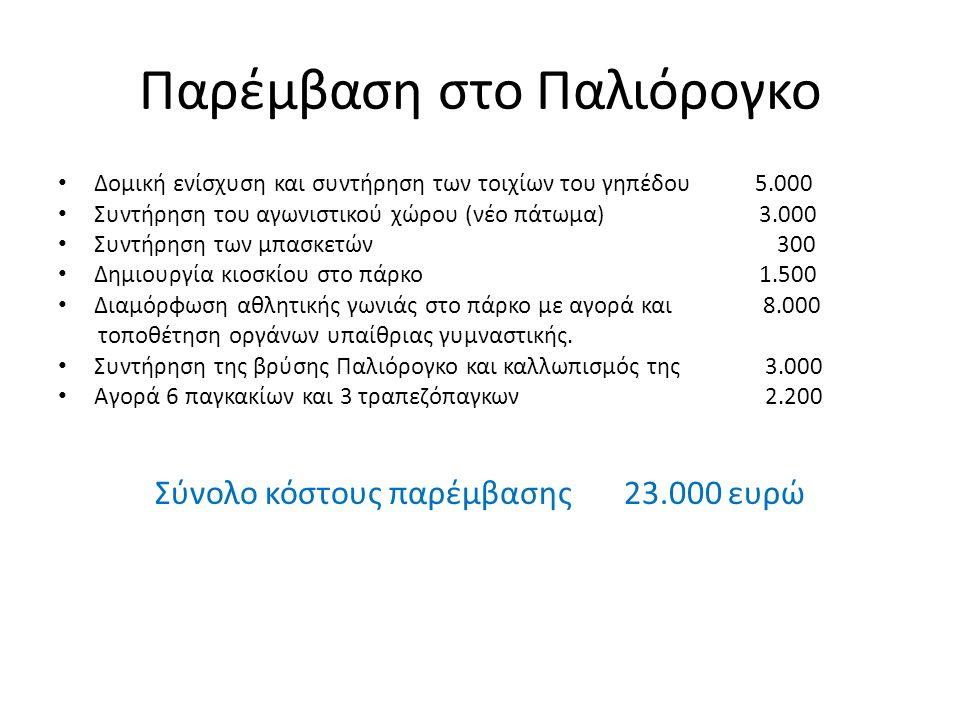 Παρέμβαση στο Παλιόρογκο Δομική ενίσχυση και συντήρηση των τοιχίων του γηπέδου 5.000 Συντήρηση του αγωνιστικού χώρου (νέο πάτωμα) 3.000 Συντήρηση των μπασκετών 300 Δημιουργία κιοσκίου στο πάρκο 1.500 Διαμόρφωση αθλητικής γωνιάς στο πάρκο με αγορά και 8.000 τοποθέτηση οργάνων υπαίθριας γυμναστικής.