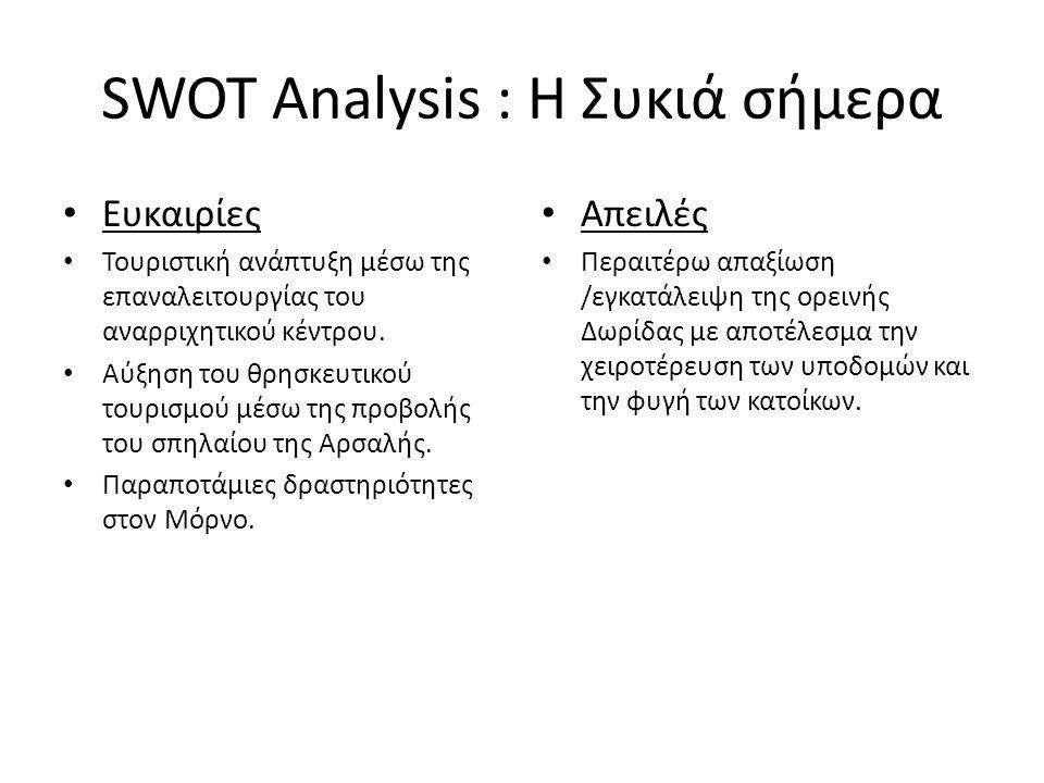 SWOT Analysis : Η Συκιά σήμερα Ευκαιρίες Τουριστική ανάπτυξη μέσω της επαναλειτουργίας του αναρριχητικού κέντρου.