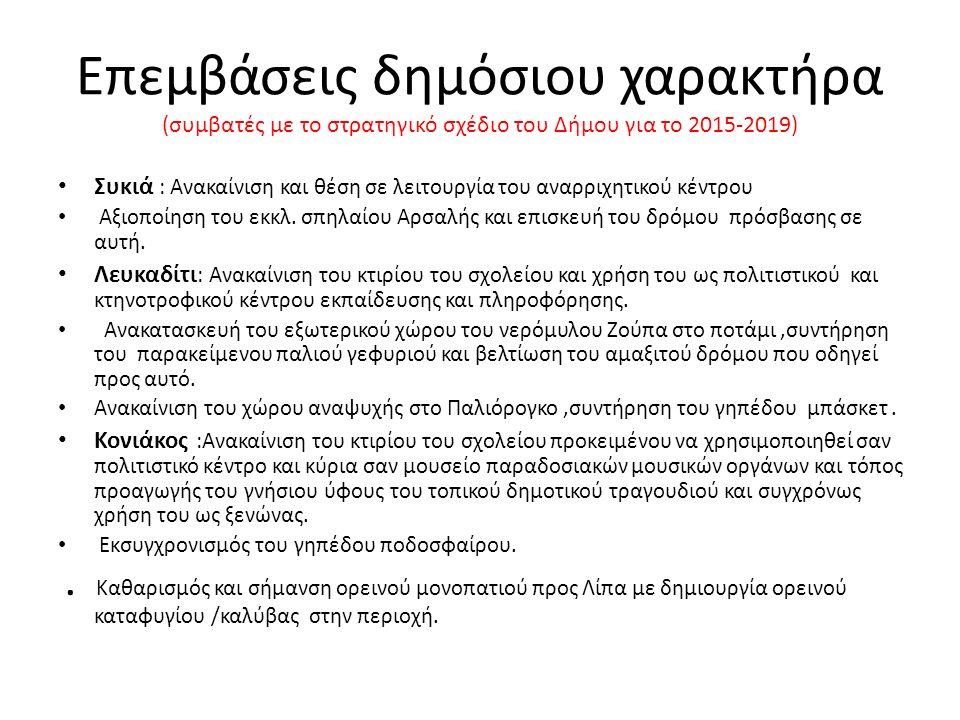 Επεμβάσεις δημόσιου χαρακτήρα (συμβατές με το στρατηγικό σχέδιο του Δήμου για το 2015-2019) Συκιά : Ανακαίνιση και θέση σε λειτουργία του αναρριχητικού κέντρου Αξιοποίηση του εκκλ.
