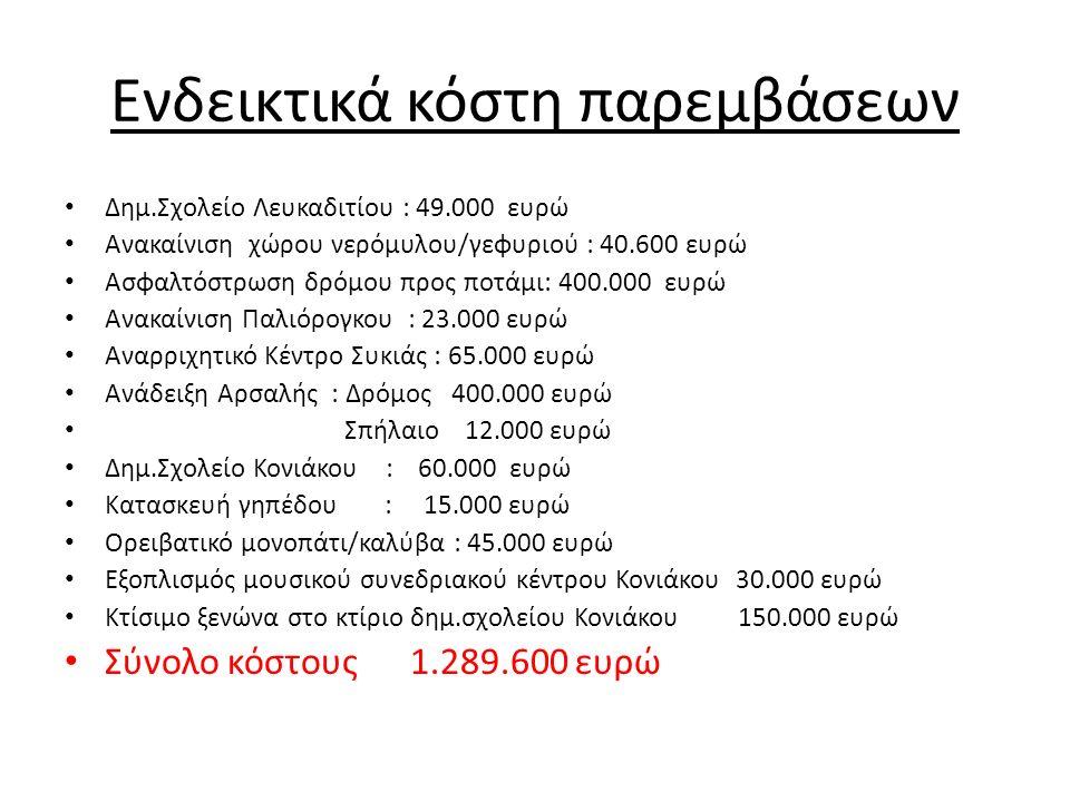 Ενδεικτικά κόστη παρεμβάσεων Δημ.Σχολείο Λευκαδιτίου : 49.000 ευρώ Aνακαίνιση χώρου νερόμυλου/γεφυριού : 40.600 ευρώ Ασφαλτόστρωση δρόμου προς ποτάμι: 400.000 ευρώ Ανακαίνιση Παλιόρογκου : 23.000 ευρώ Αναρριχητικό Κέντρο Συκιάς : 65.000 ευρώ Ανάδειξη Αρσαλής : Δρόμος 400.000 ευρώ Σπήλαιο 12.000 ευρώ Δημ.Σχολείο Κονιάκου : 60.000 ευρώ Κατασκευή γηπέδου : 15.000 ευρώ Ορειβατικό μονοπάτι/καλύβα : 45.000 ευρώ Εξοπλισμός μουσικού συνεδριακού κέντρου Κονιάκου 30.000 ευρώ Κτίσιμο ξενώνα στο κτίριο δημ.σχολείου Κονιάκου 150.000 ευρώ Σύνολο κόστους 1.289.600 ευρώ