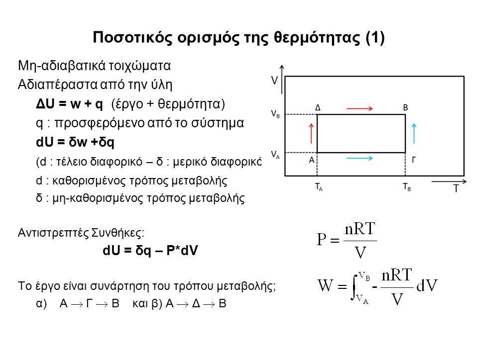 Ποσοτικός ορισμός της θερμότητας (1) Μη-αδιαβατικά τοιχώματα Αδιαπέραστα από την ύλη ΔU = w + q (έργο + θερμότητα) q : προσφερόμενο από το σύστημα dU = δw +δq (d : τέλειο διαφορικό – δ : μερικό διαφορικό) d : καθορισμένος τρόπος μεταβολής δ : μη-καθορισμένος τρόπος μεταβολής Αντιστρεπτές Συνθήκες: dU = δq – P*dV Το έργο είναι συνάρτηση του τρόπου μεταβολής; α) Α  Γ  Β και β) Α  Δ  Β