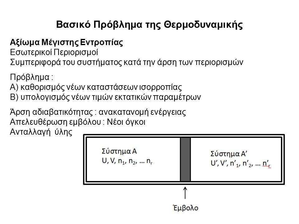 Βασικό Πρόβλημα της Θερμοδυναμικής Αξίωμα Μέγιστης Εντροπίας Εσωτερικοί Περιορισμοί Συμπεριφορά του συστήματος κατά την άρση των περιορισμών Πρόβλημα : Α) καθορισμός νέων καταστάσεων ισορροπίας Β) υπολογισμός νέων τιμών εκτατικών παραμέτρων Άρση αδιαβατικότητας : ανακατανομή ενέργειας Απελευθέρωση εμβόλου : Νέοι όγκοι Ανταλλαγή ύλης