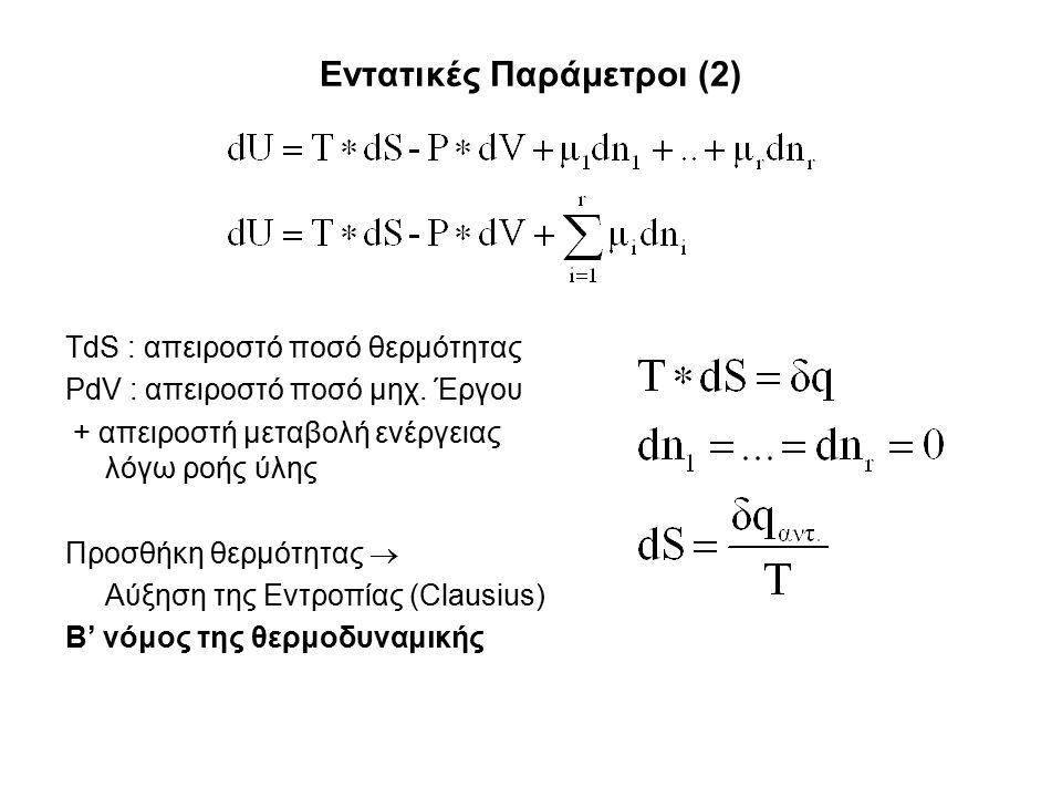 Εντατικές Παράμετροι (2) TdS : απειροστό ποσό θερμότητας PdV : απειροστό ποσό μηχ.