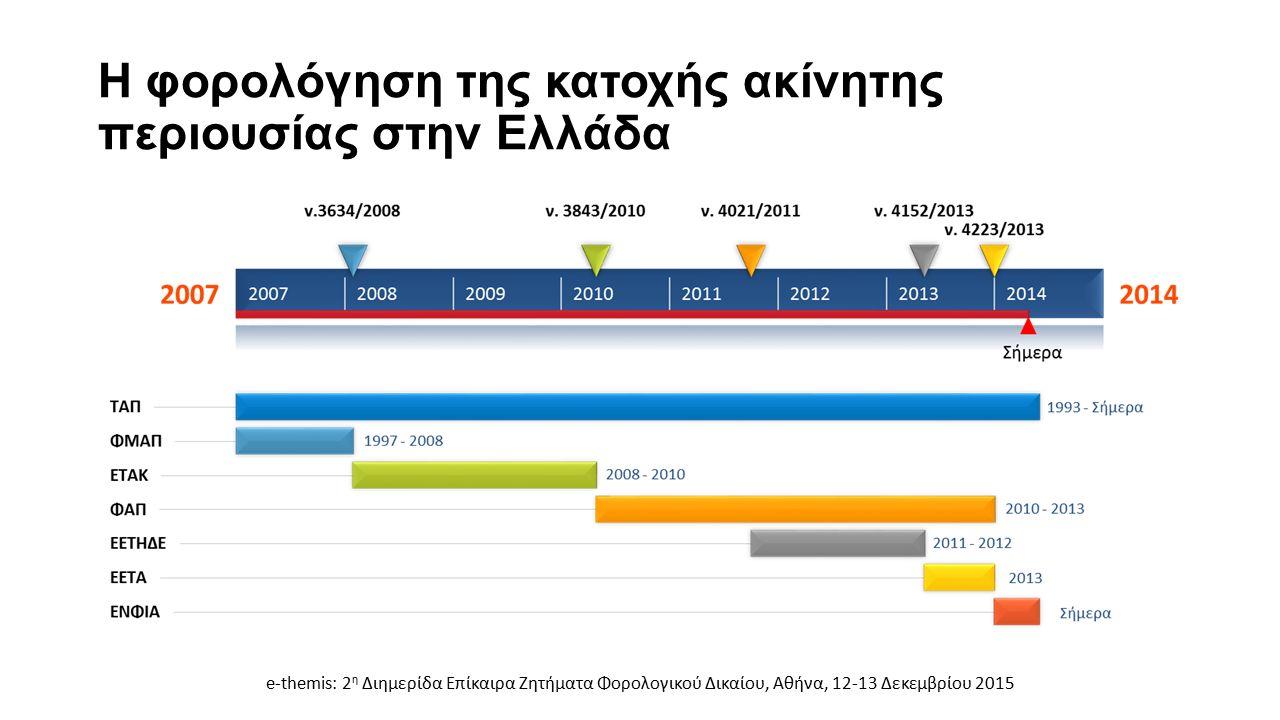 Η φορολόγηση της κατοχής ακίνητης περιουσίας στην Ελλάδα e-themis: 2 η Διημερίδα Επίκαιρα Ζητήματα Φορολογικού Δικαίου, Αθήνα, 12-13 Δεκεμβρίου 2015
