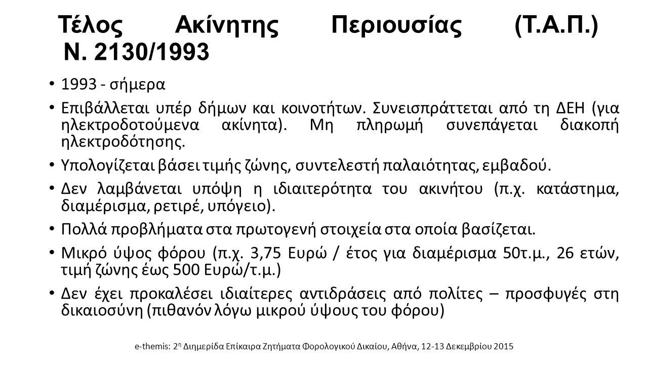 Τέλος Ακίνητης Περιουσίας (Τ.Α.Π.) Ν. 2130/1993 1993 - σήμερα Επιβάλλεται υπέρ δήμων και κοινοτήτων. Συνεισπράττεται από τη ΔΕΗ (για ηλεκτροδοτούμενα