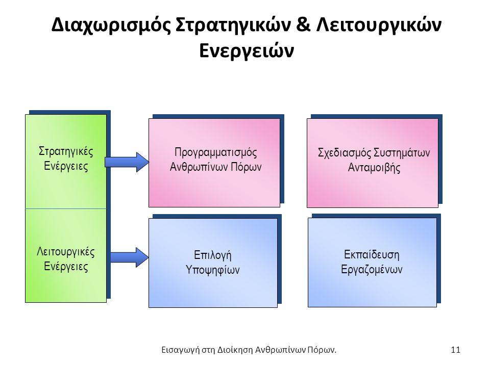 Διαχωρισμός Στρατηγικών & Λειτουργικών Ενεργειών Στρατηγικές Ενέργειες Προγραμματισμός Ανθρωπίνων Πόρων Σχεδιασμός Συστημάτων Ανταμοιβής Λειτουργικές