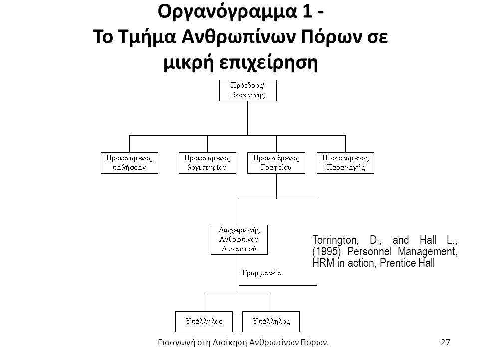 Οργανόγραμμα 1 - Το Τμήμα Ανθρωπίνων Πόρων σε μικρή επιχείρηση Torrington, D., and Hall L., (1995) Personnel Management, HRM in action, Prentice Hall