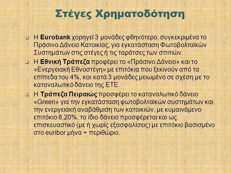 Στέγες Χρηματοδότηση  H Eurobank χορηγεί 3 μονάδες φθηνότερο, συγκεκριμένα το Πράσινο Δάνειο Κατοικίας, για εγκατάσταση Φωτοβολταϊκών Συστημάτων στις
