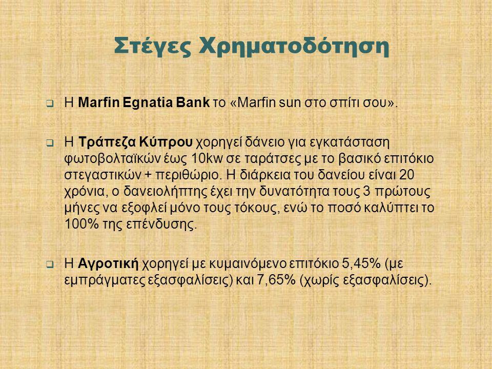 Στέγες Χρηματοδότηση  Η Marfin Egnatia Bank το «Marfin sun στο σπίτι σου».  Η Τράπεζα Κύπρου χορηγεί δάνειο για εγκατάσταση φωτοβολταϊκών έως 10kw σ