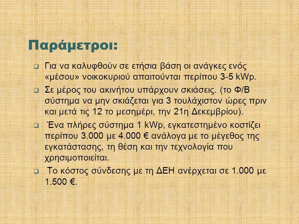 Παράμετροι:  Για να καλυφθούν σε ετήσια βάση οι ανάγκες ενός «μέσου» νοικοκυριού απαιτούνται περίπου 3-5 kWp.  Σε μέρος του ακινήτου υπάρχουν σκιάσε