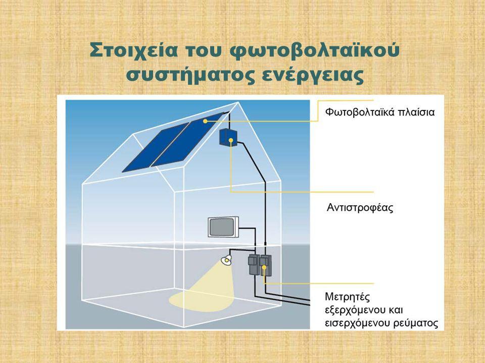 Στοιχεία του φωτοβολταϊκού συστήματος ενέργειας