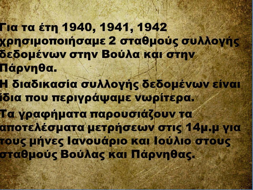 Για τα έτη 1940, 1941, 1942 χρησιμοποιήσαμε 2 σταθμούς συλλογής δεδομένων στην Βούλα και στην Πάρνηθα. Η διαδικασία συλλογής δεδομένων είναι ίδια που