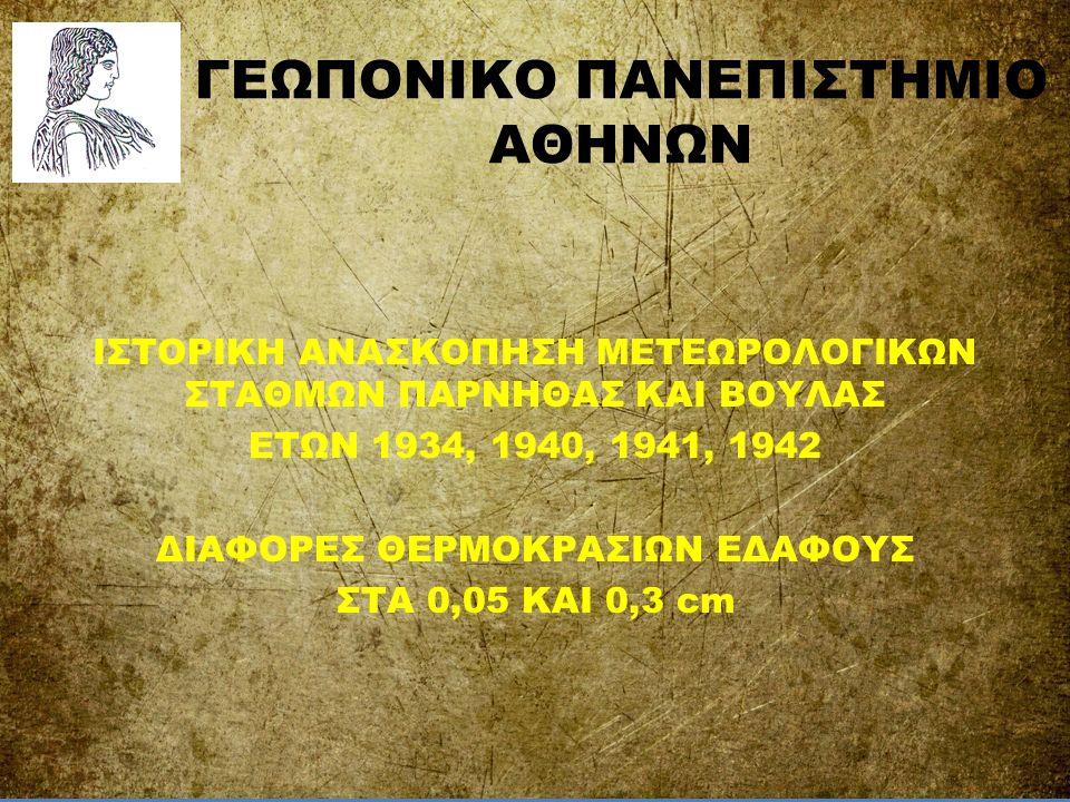 Ίδρυση και ιστορική αναδρομή Το Εργαστήριο Γενικής και Γεωργικής Μετεωρολογίας ιδρύθηκε το Μάρτιο του 2000 (ΦΕΚ τ.