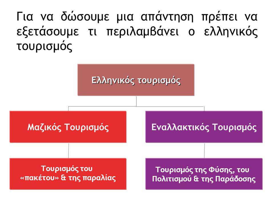 Για να δώσουμε μια απάντηση πρέπει να εξετάσουμε τι περιλαμβάνει ο ελληνικός τουρισμός Ελληνικός τουρισμός Μαζικός Τουρισμός Τουρισμός του «πακέτου» & της παραλίας Εναλλακτικός Τουρισμός Τουρισμός της Φύσης, του Πολιτισμού & της Παράδοσης