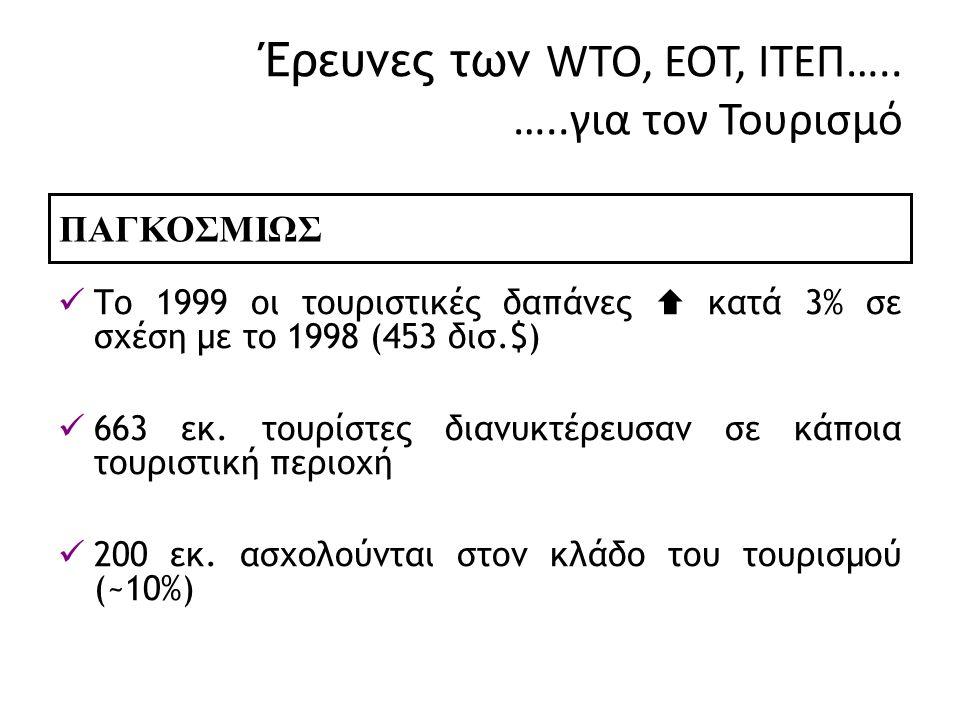 Έρευνες των WTO, ΕΟΤ, ΙΤΕΠ…..