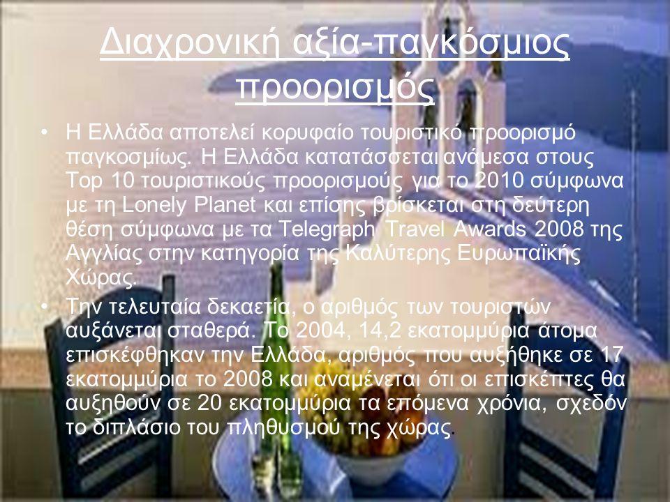 Διαχρονική αξία-παγκόσμιος προορισμός Η Ελλάδα αποτελεί κορυφαίο τουριστικό προορισμό παγκοσμίως. Η Ελλάδα κατατάσσεται ανάμεσα στους Top 10 τουριστικ