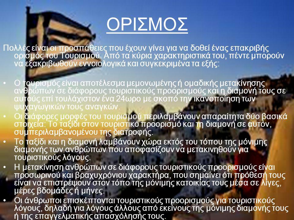 Ελληνικά Νησιά Η Ελλάδα με τα 15.000 χλμ.