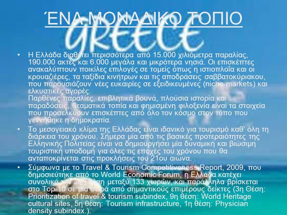 ΈΝΑ ΜΟΝΑΔΙΚΟ ΤΟΠΙΟ Η Ελλάδα διαθέτει περισσότερα από 15.000 χιλιόμετρα παραλίας, 190.000 ακτές και 6.000 μεγάλα και μικρότερα νησιά. Οι επισκέπτες ανα