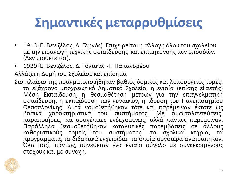 Σημαντικές μεταρρυθμίσεις 1913 (Ε.Βενιζέλος, Δ. Γληνός).