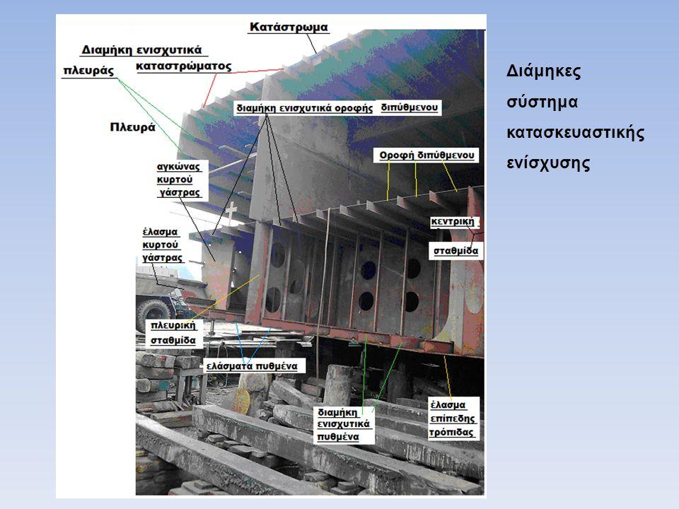 Διάμηκες σύστημα κατασκευαστικής ενίσχυσης