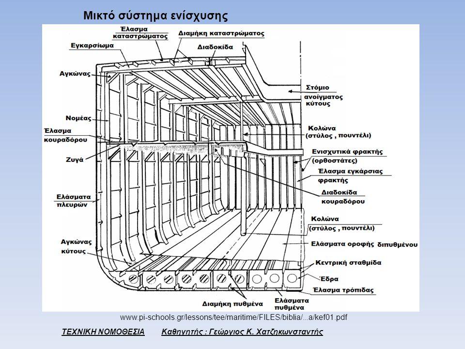 ΤΕΧΝΙΚΗ ΝΟΜΟΘΕΣΙΑ Καθηγητής : Γεώργιος Κ. Χατζηκωνσταντής www.pi-schools.gr/lessons/tee/maritime/FILES/biblia/...a/kef01.pdf Μικτό σύστημα ενίσχυσης
