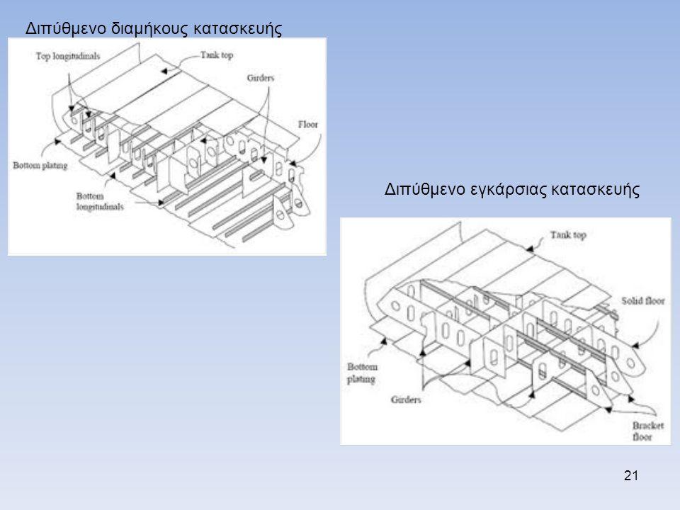 21 Διπύθμενο διαμήκους κατασκευής Διπύθμενο εγκάρσιας κατασκευής