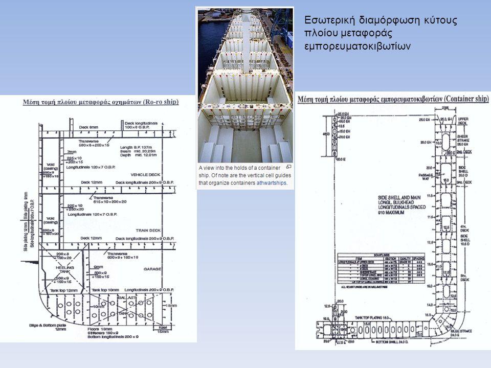 Εσωτερική διαμόρφωση κύτους πλοίου μεταφοράς εμπορευματοκιβωτίων