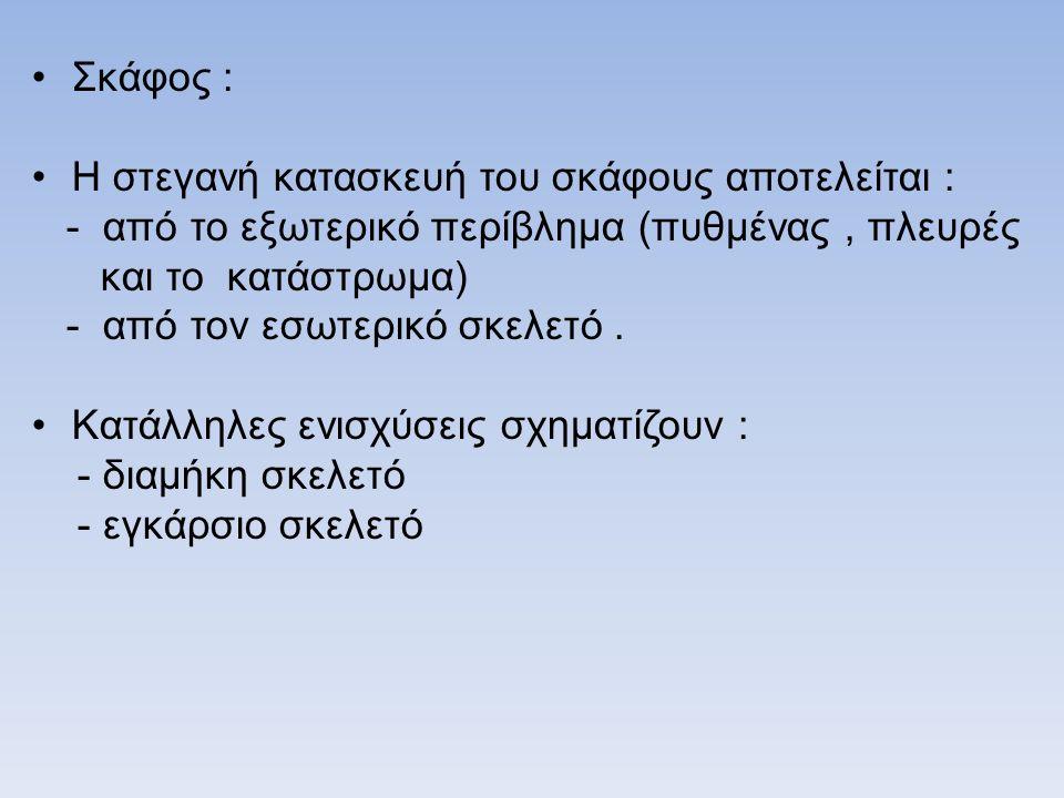 ΤΕΧΝΙΚΗ ΝΟΜΟΘΕΣΙΑ Καθηγητής : Γεώργιος Κ. Χατζηκωνσταντής