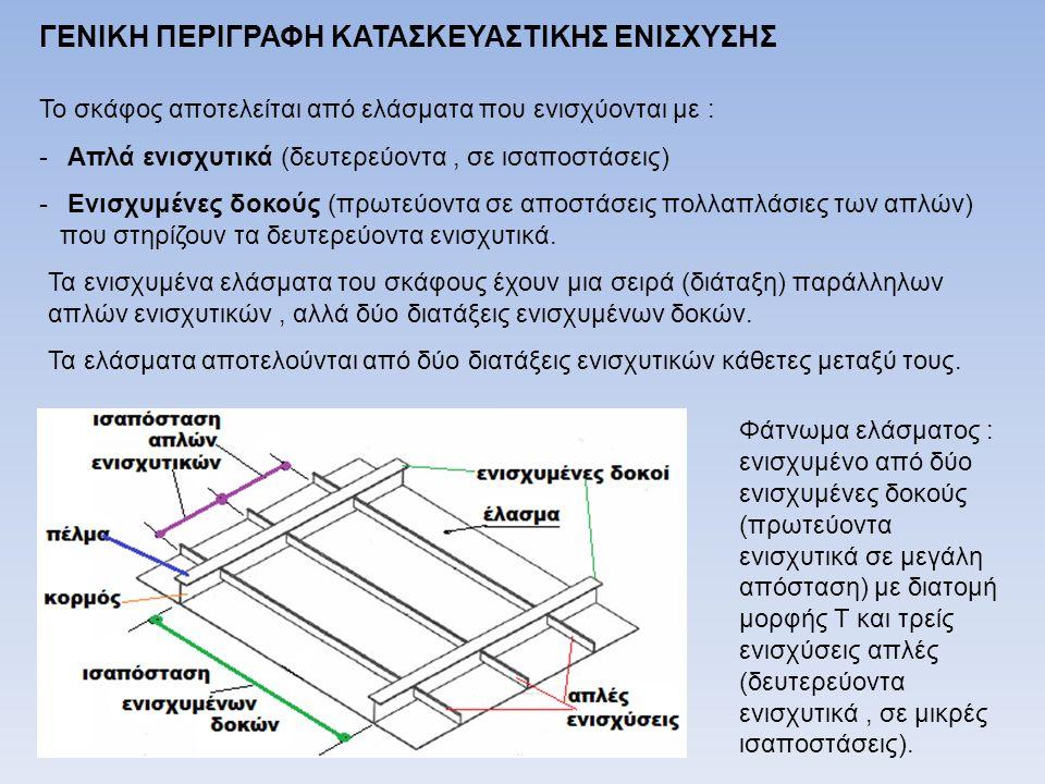 Φάτνωμα ελάσματος : ενισχυμένο από δύο ενισχυμένες δοκούς (πρωτεύοντα ενισχυτικά σε μεγάλη απόσταση) με διατομή μορφής Τ και τρείς ενισχύσεις απλές (δευτερεύοντα ενισχυτικά, σε μικρές ισαποστάσεις).