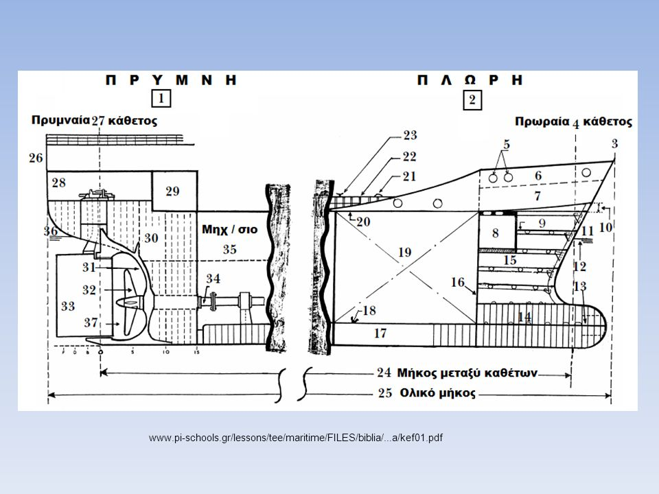 www.pi-schools.gr/lessons/tee/maritime/FILES/biblia/...a/kef01.pdf