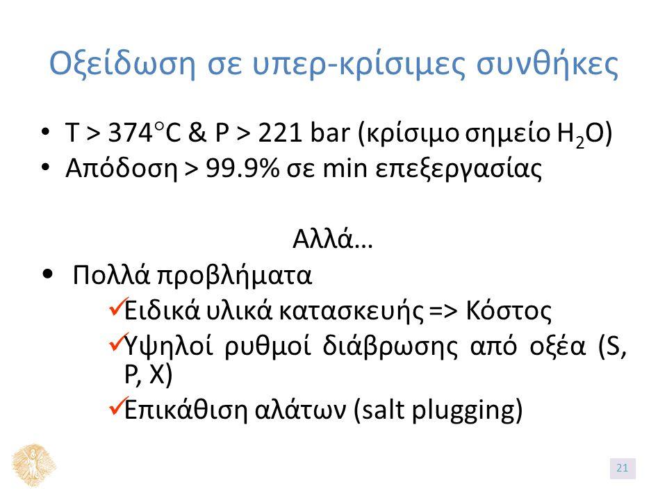 Οξείδωση σε υπερ-κρίσιμες συνθήκες T > 374  C & P > 221 bar (κρίσιμο σημείο H 2 O) Απόδοση > 99.9% σε min επεξεργασίας Αλλά… Πολλά προβλήματα Ειδικά υλικά κατασκευής => Κόστος Υψηλοί ρυθμοί διάβρωσης από οξέα (S, P, X) Επικάθιση αλάτων (salt plugging) 21