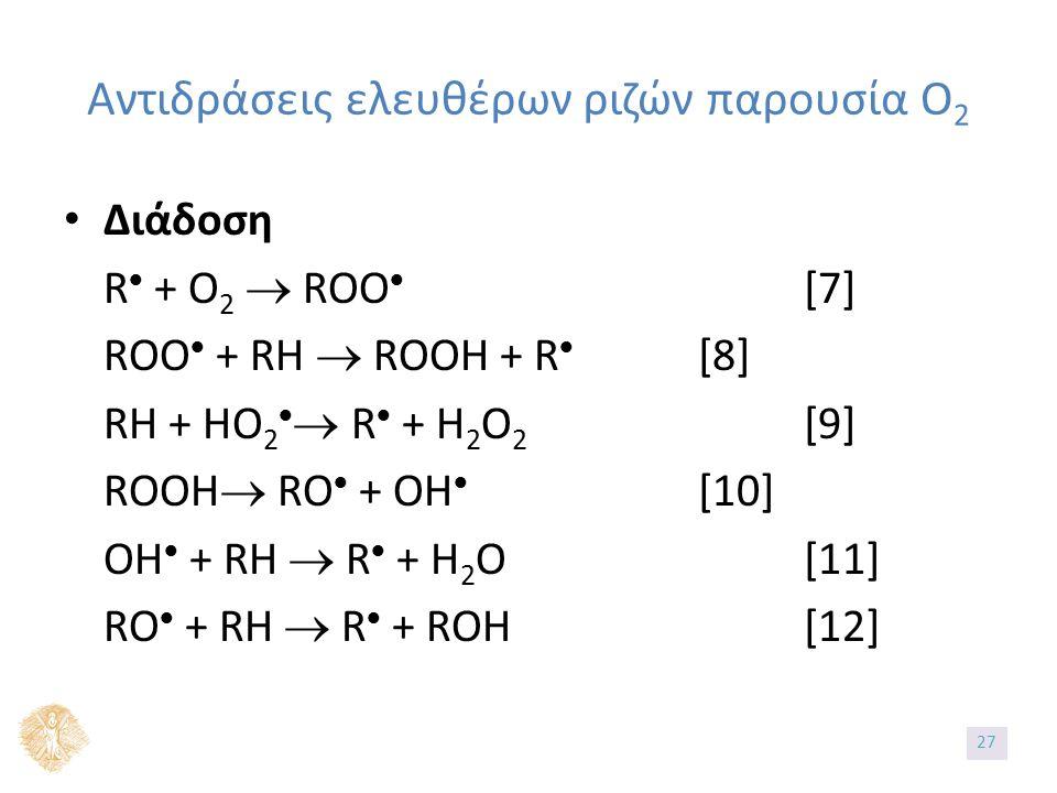 Διάδοση R  + O 2  ROO  [7] ROO  + RH  ROOH + R  [8] RH + HO 2   R  + H 2 O 2 [9] ROOH  RO  + OH  [10] OH  + RΗ  R  + H 2 O[11] RO  + RH  R  + ROH[12] Αντιδράσεις ελευθέρων ριζών παρουσία Ο 2 27