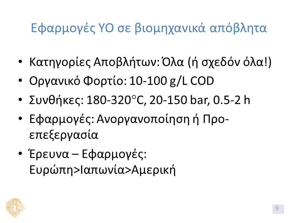 Απενεργοποίηση καταλύτη Ρόφηση δηλητηρίων (S, P, X).