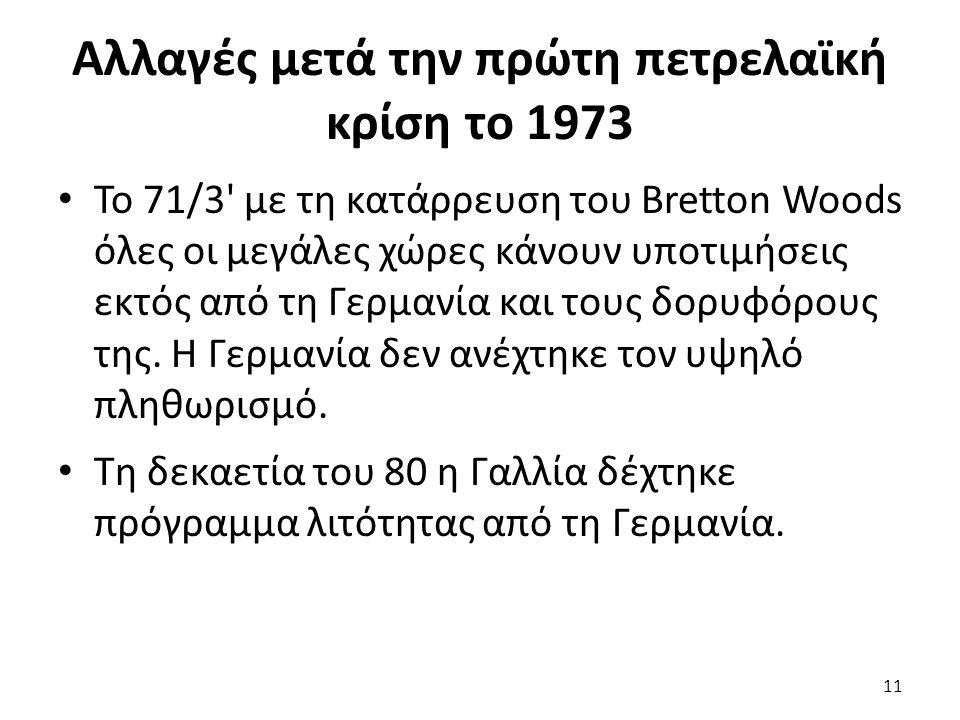 Αλλαγές μετά την πρώτη πετρελαϊκή κρίση το 1973 Το 71/3 με τη κατάρρευση του Bretton Woods όλες οι μεγάλες χώρες κάνουν υποτιμήσεις εκτός από τη Γερμανία και τους δορυφόρους της.