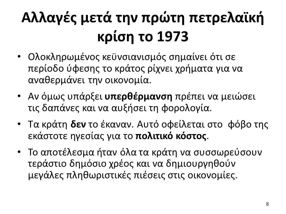 Αλλαγές μετά την πρώτη πετρελαϊκή κρίση το 1973 Ολοκληρωμένος κεϋνσιανισμός σημαίνει ότι σε περίοδο ύφεσης το κράτος ρίχνει χρήματα για να αναθερμάνει την οικονομία.