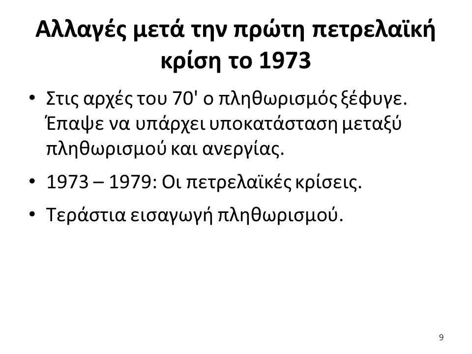 Αλλαγές μετά την πρώτη πετρελαϊκή κρίση το 1973 Στις αρχές του 70' ο πληθωρισμός ξέφυγε. Έπαψε να υπάρχει υποκατάσταση μεταξύ πληθωρισμού και ανεργίας