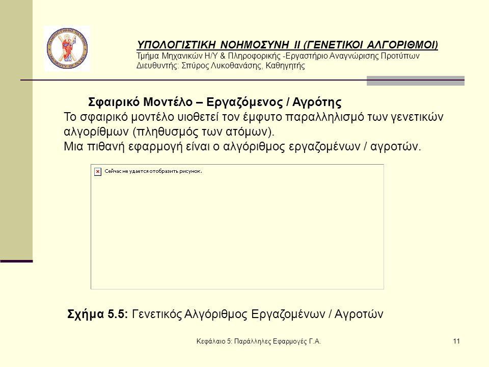 ΥΠΟΛΟΓΙΣΤΙΚΗ ΝΟΗΜΟΣΥΝΗ ΙΙ (ΓΕΝΕΤΙΚΟΙ ΑΛΓΟΡΙΘΜΟΙ) Τμήμα Μηχανικών Η/Υ & Πληροφορικής -Εργαστήριο Αναγνώρισης Προτύπων Διευθυντής: Σπύρος Λυκοθανάσης, Καθηγητής Κεφάλαιο 5: Παράλληλες Εφαρμογές Γ.Α.11 Σφαιρικό Μοντέλο – Εργαζόμενος / Αγρότης Το σφαιρικό μοντέλο υιοθετεί τον έμφυτο παραλληλισμό των γενετικών αλγορίθμων (πληθυσμός των ατόμων).