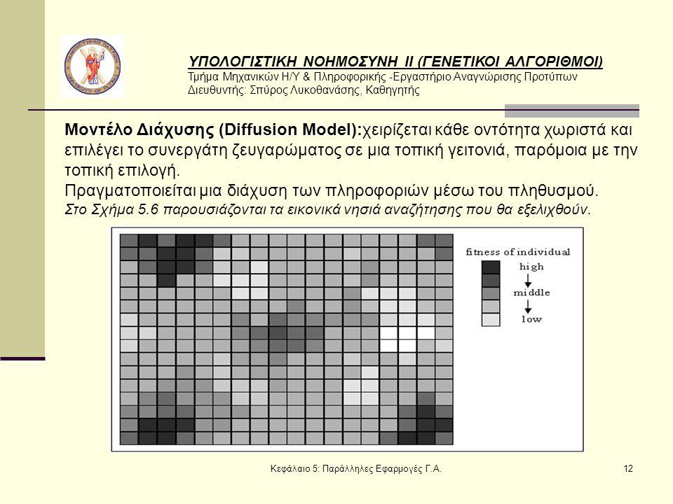 ΥΠΟΛΟΓΙΣΤΙΚΗ ΝΟΗΜΟΣΥΝΗ ΙΙ (ΓΕΝΕΤΙΚΟΙ ΑΛΓΟΡΙΘΜΟΙ) Τμήμα Μηχανικών Η/Υ & Πληροφορικής -Εργαστήριο Αναγνώρισης Προτύπων Διευθυντής: Σπύρος Λυκοθανάσης, Καθηγητής Κεφάλαιο 5: Παράλληλες Εφαρμογές Γ.Α.12 Μοντέλο Διάχυσης (Diffusion Model): Μοντέλο Διάχυσης (Diffusion Model):χειρίζεται κάθε οντότητα χωριστά και επιλέγει το συνεργάτη ζευγαρώματος σε μια τοπική γειτονιά, παρόμοια με την τοπική επιλογή.