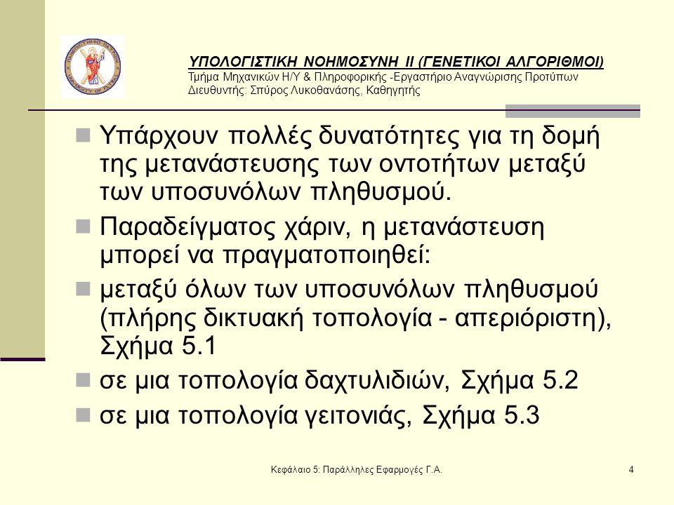 ΥΠΟΛΟΓΙΣΤΙΚΗ ΝΟΗΜΟΣΥΝΗ ΙΙ (ΓΕΝΕΤΙΚΟΙ ΑΛΓΟΡΙΘΜΟΙ) Τμήμα Μηχανικών Η/Υ & Πληροφορικής -Εργαστήριο Αναγνώρισης Προτύπων Διευθυντής: Σπύρος Λυκοθανάσης, Καθηγητής Κεφάλαιο 5: Παράλληλες Εφαρμογές Γ.Α.4 Υπάρχουν πολλές δυνατότητες για τη δομή της μετανάστευσης των οντοτήτων μεταξύ των υποσυνόλων πληθυσμού.