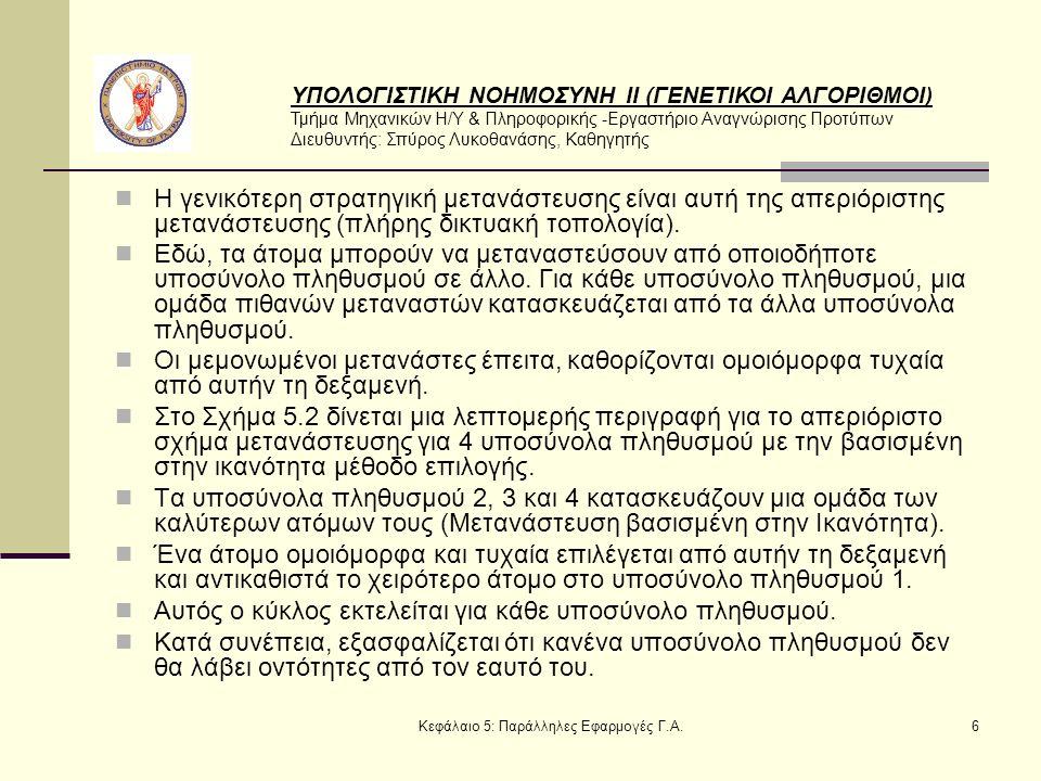 ΥΠΟΛΟΓΙΣΤΙΚΗ ΝΟΗΜΟΣΥΝΗ ΙΙ (ΓΕΝΕΤΙΚΟΙ ΑΛΓΟΡΙΘΜΟΙ) Τμήμα Μηχανικών Η/Υ & Πληροφορικής -Εργαστήριο Αναγνώρισης Προτύπων Διευθυντής: Σπύρος Λυκοθανάσης, Καθηγητής Κεφάλαιο 5: Παράλληλες Εφαρμογές Γ.Α.6 Η γενικότερη στρατηγική μετανάστευσης είναι αυτή της απεριόριστης μετανάστευσης (πλήρης δικτυακή τοπολογία).