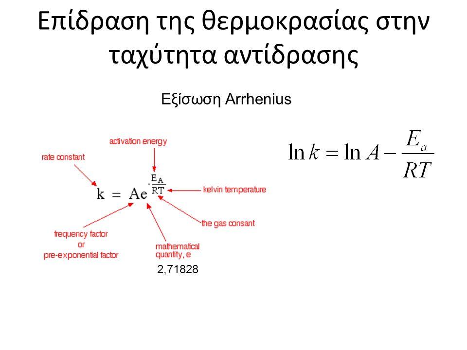 Επίδραση της θερμοκρασίας στην ταχύτητα αντίδρασης Εξίσωση Arrhenius 2,71828