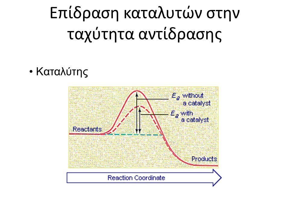 Επίδραση καταλυτών στην ταχύτητα αντίδρασης Καταλύτης