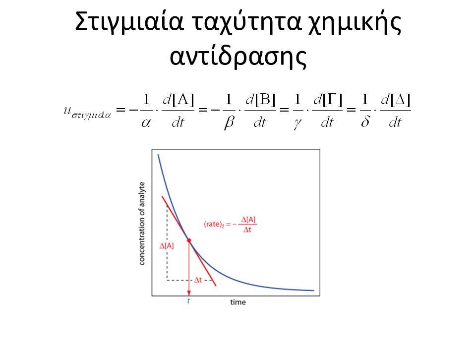 Στιγμιαία ταχύτητα χημικής αντίδρασης