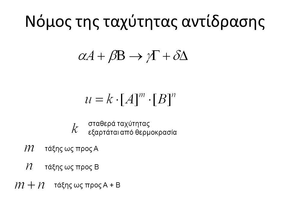 Νόμος της ταχύτητας αντίδρασης σταθερά ταχύτητας εξαρτάται από θερμοκρασία τάξης ως προς Α τάξης ως προς Β τάξης ως προς Α + Β
