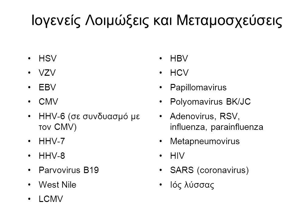 Ιογενείς Λοιμώξεις και Μεταμοσχεύσεις HSV VZV EBV CMV HHV-6 (σε συνδυασμό με τον CMV) HHV-7 HHV-8 Parvovirus B19 West Nile LCMV HBV HCV Papillomavirus Polyomavirus BK/JC Adenovirus, RSV, influenza, parainfluenza Metapneumovirus HIV SARS (coronavirus) Ιός λύσσας