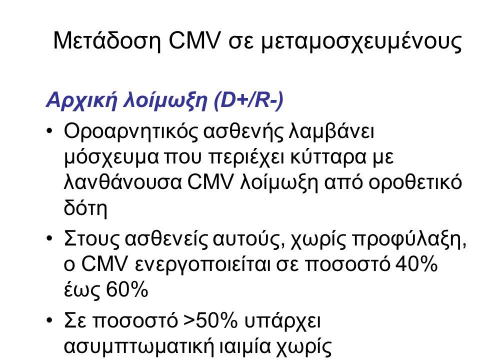 Μετάδοση CMV σε μεταμοσχευμένους Αρχική λοίμωξη (D+/R-) Οροαρνητικός ασθενής λαμβάνει μόσχευμα που περιέχει κύτταρα με λανθάνουσα CMV λοίμωξη από οροθετικό δότη Στους ασθενείς αυτούς, χωρίς προφύλαξη, ο CMV ενεργοποιείται σε ποσοστό 40% έως 60% Σε ποσοστό >50% υπάρχει ασυμπτωματική ιαιμία χωρίς ορομετατροπή