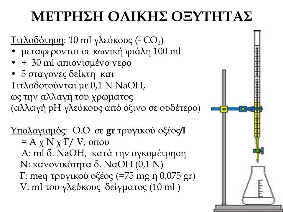 ΜΕΤΡΗΣΗ ΟΛΙΚΗΣ ΟΞΥΤΗΤΑΣ Τιτλοδότηση: 10 ml γλεύκους (- CO 2 ) μεταφέρονται σε κωνική φιάλη 100 ml + 30 ml απιονισμένο νερό 5 σταγόνες δείκτη και Τιτλο