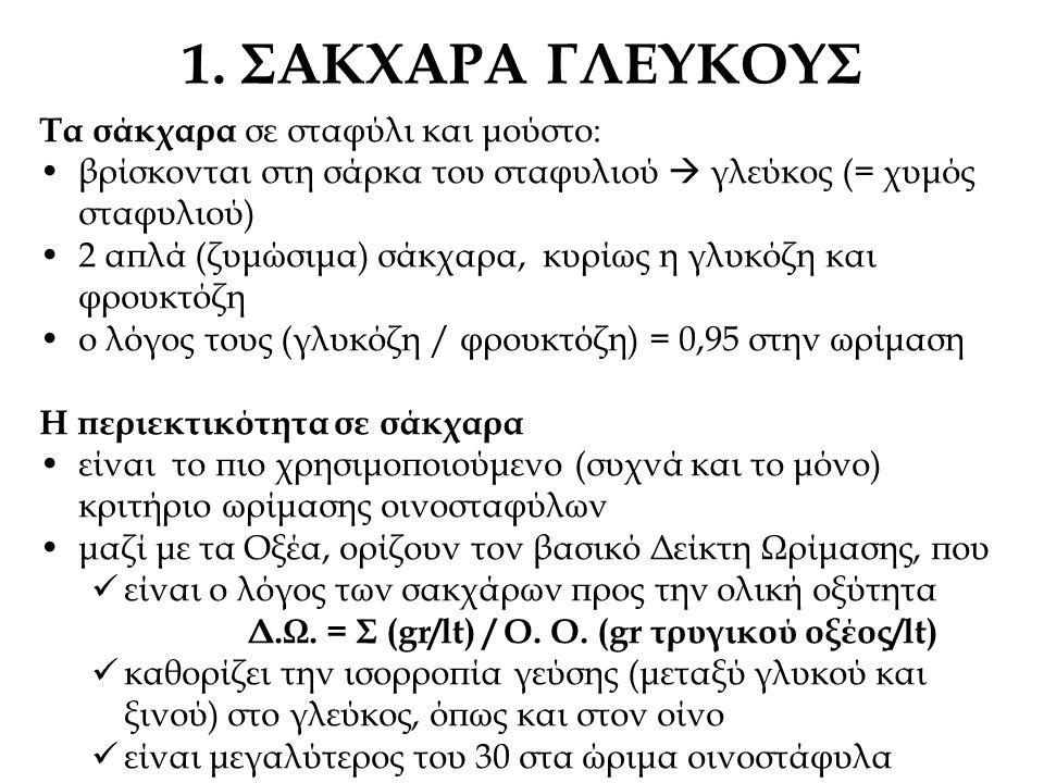 1. ΣΑΚΧΑΡΑ ΓΛΕΥΚΟΥΣ Τα σάκχαρα σε σταφύλι και μούστο: βρίσκονται στη σάρκα του σταφυλιού  γλεύκος (= χυμός σταφυλιού) 2 απλά (ζυμώσιμα) σάκχαρα, κυρί
